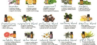 Slideshow Essential Oil Division essential oil